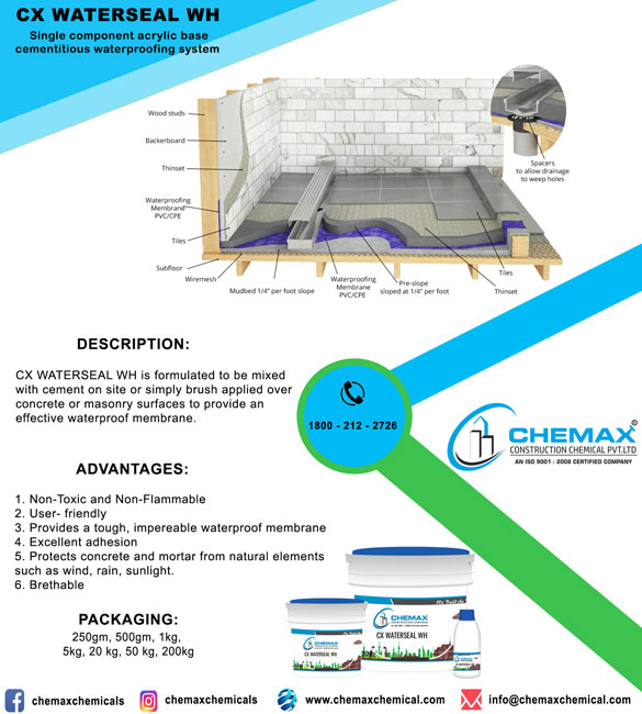 Liquid Applied Cement Based Membrane Archives - Chemax Chemical